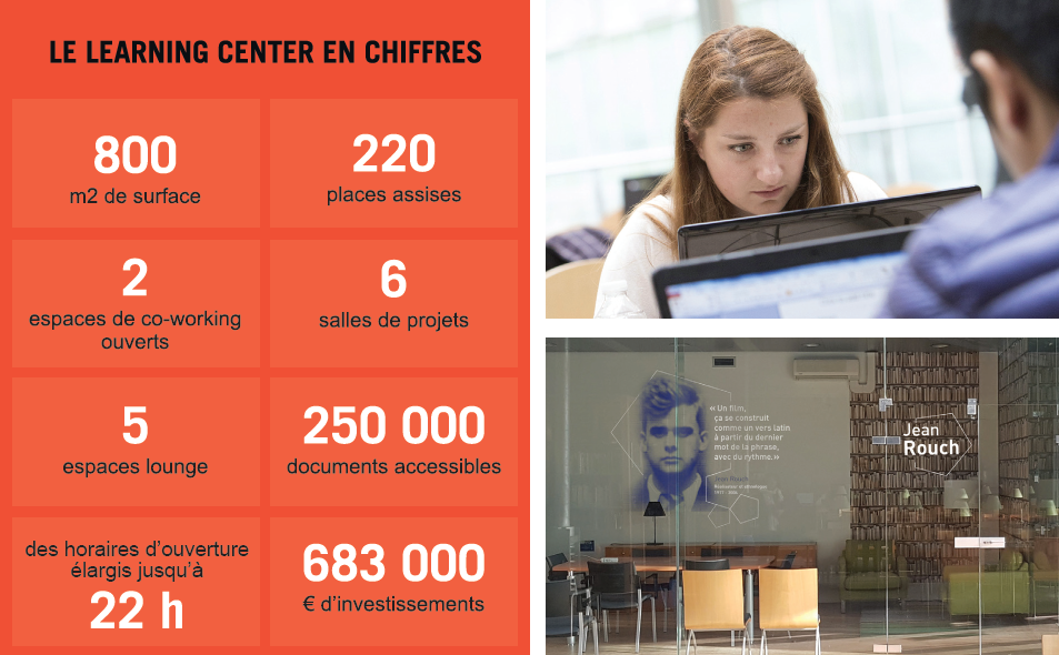 Le Learning Center en chiffres